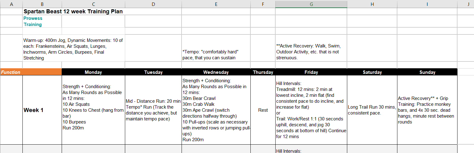 sample spartan beast training plan